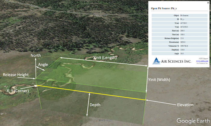 AEREarth Example AERMOD Open Pit Source Visualization