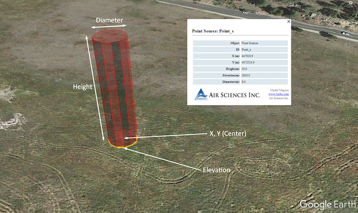 AEREarth Example AERMOD Point Source Visualization
